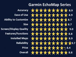 Garmin EchoMap